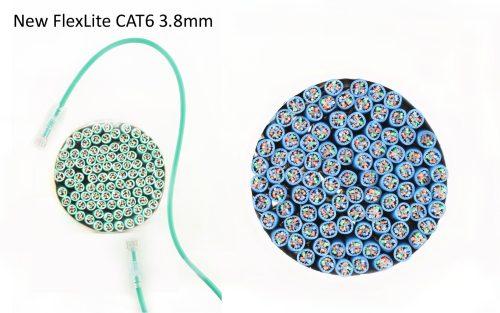 CAT6 28AWG Cable – FlexLite™ UTP LSZH & PVC