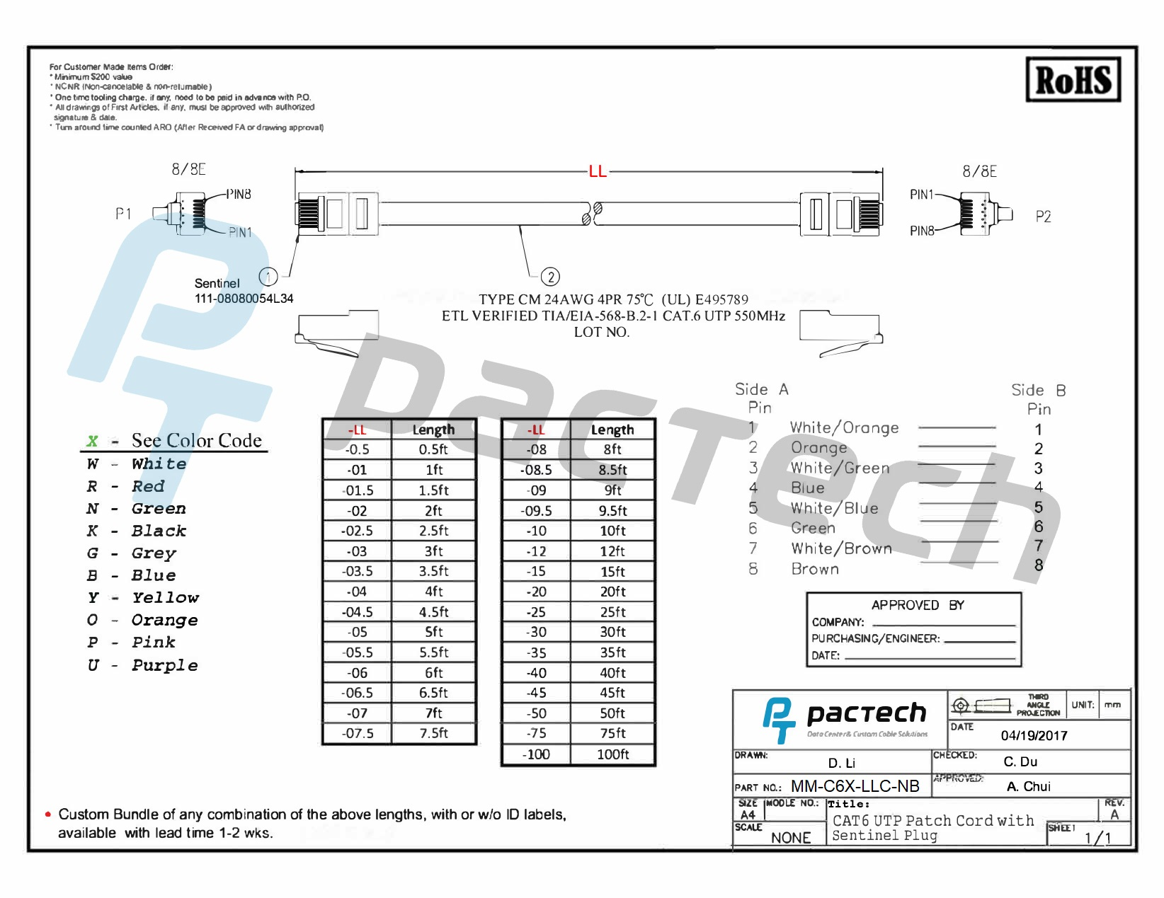Sentinel Rj45 Connectors Cat6 Cable Round Utp Pactech Ethernet Connector Wiring Diagram Further In Addition