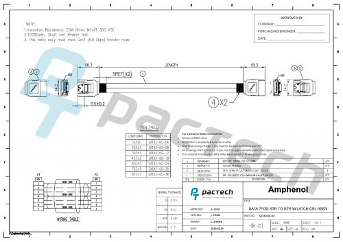 Amphenol SATA III 26 AWG Cable (Straight to Straight with Latch)