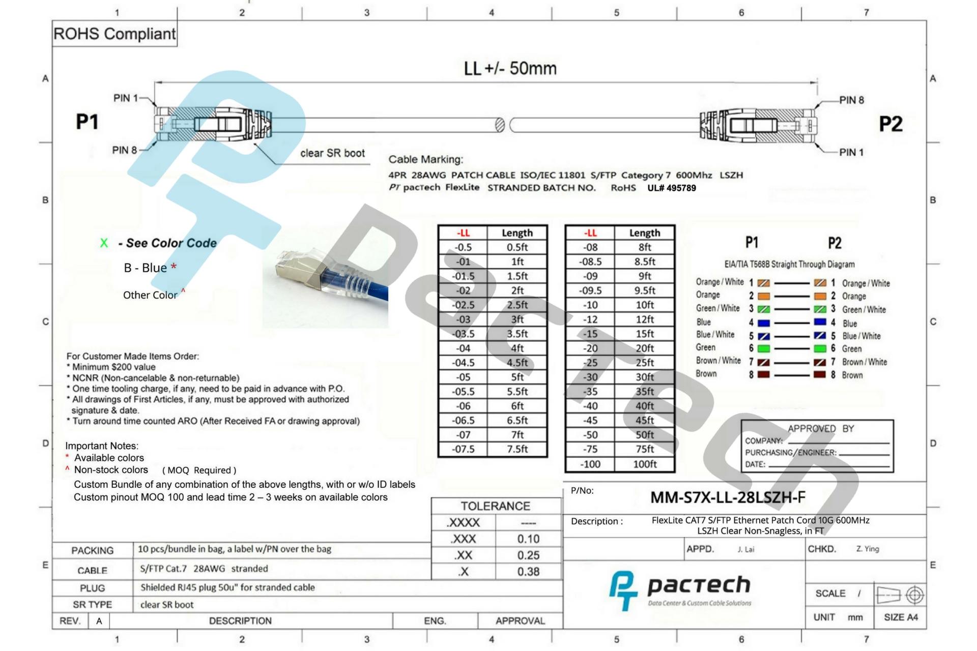 cat7 28awg cable - flexlite u2122 s  ftp lszh