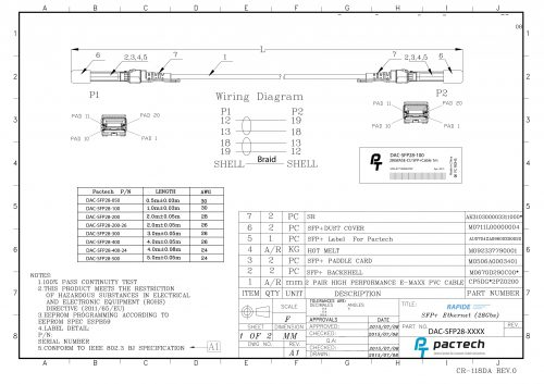 Direct Attach Copper (DAC) Cable - Rapide™ 25G SFP28 Passive Twinax Cable(sent out)