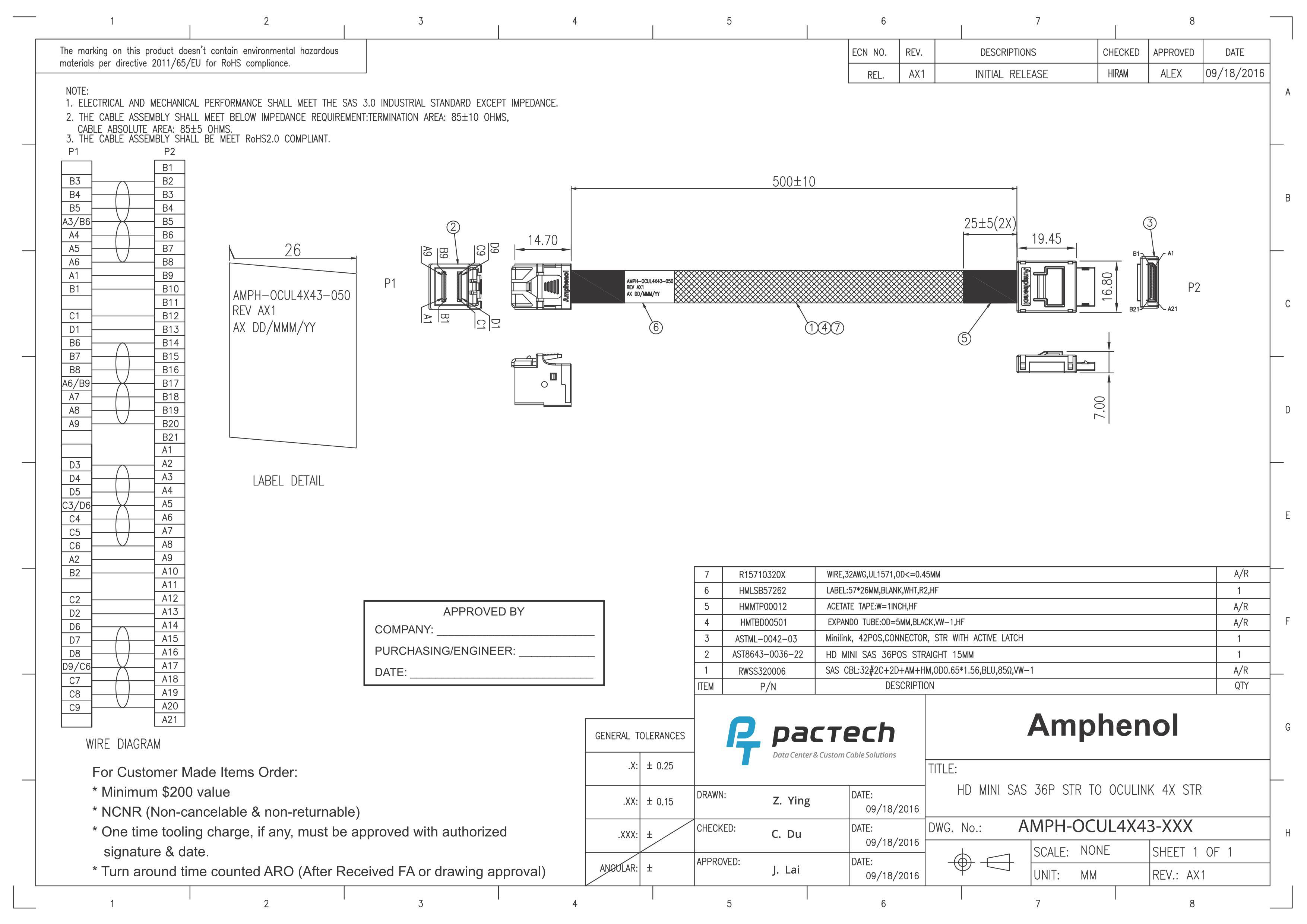 Amphenol Low Profile 36 Pin Internal Mini Sas Hd Sff 8643