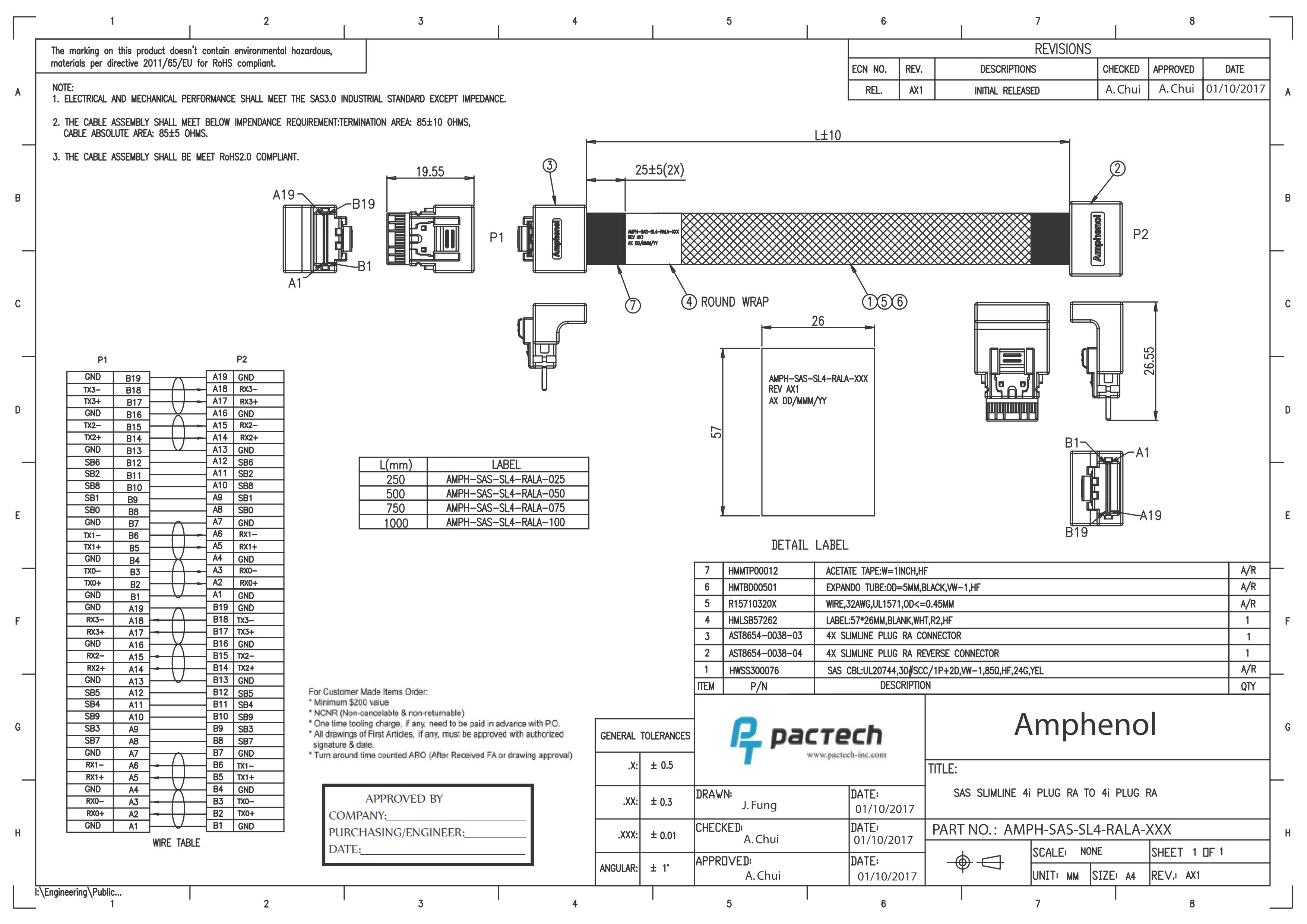 amphenol low profile slimsas 4i 38pos to 4i 38pos  right angle to right angle with active latch