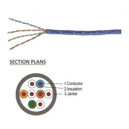 Cat5e Bulk Cable, UTP 24AWG Solid CMP (Plenum) Section Plans