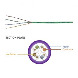 Cat6 Bulk Cable, FlexLite™ UTP 28AWG Stranded, LSZH Section Plans