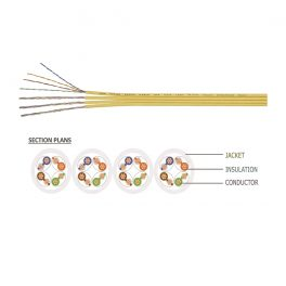 Cat6 Bulk Cable, FlexRibbon™ UTP 28AWG Stranded, LSZH Section Plans