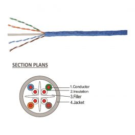Cat6 Bulk Cable, UTP 24AWG Solid CM Rated, PVC Section Plans