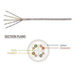 Cat6 Bulk Cable, UTP 24AWG Solid, LSZH Section Plans