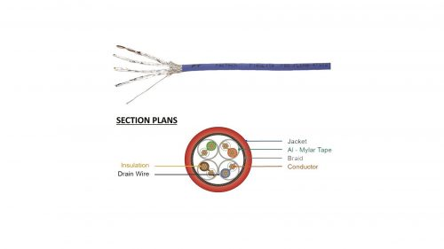 Cat6a Bulk Cable, FlexLite™ SFTP 28AWG Stranded, Soft PVC Section Plans