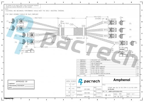 Amphenol 4x Mini-SAS SFF-8087 36p Straight to 4x Mini-SAS SFF-8087 26p Straight w/ Sidebands Cable